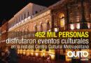 Miles de visitantes recibió el Centro Cultural Metropolitano en el 2017