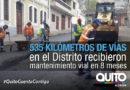 Más de 8 millones de dólares invertidos en mantenimiento vial