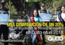 """Exitosa campaña Municipal """"Te queremos a Salvo"""" reduce fatalidades en las vías de Quito"""