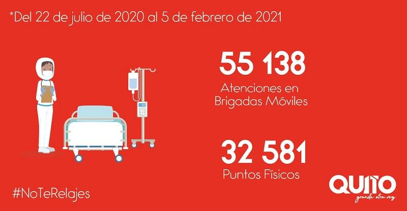 562 barrios visitados por brigadas