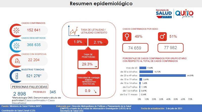 Semana epidemiológica 26